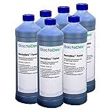 BactoDes Toilet Sanitärflüssigkeit für Campingtoilette 2 x 1 Liter, Geruchsneutralisierer, zersetzt Fäkalien, Sanitär-Reiniger für Chemie-Toilette