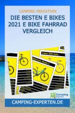 Die besten E Bikes 2021 E Bike Fahrrad Vergleich