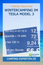 Wintercamping im Tesla Model 3